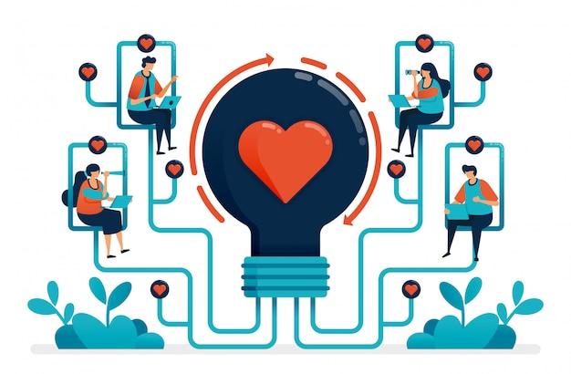 Intelligenza artificiale per abbinare partner e relazione. idee per il matchmaker.