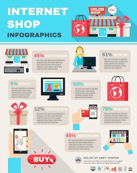 Internet shopping infografica piatta