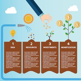 Investimento con albero dei soldi in quattro fasi