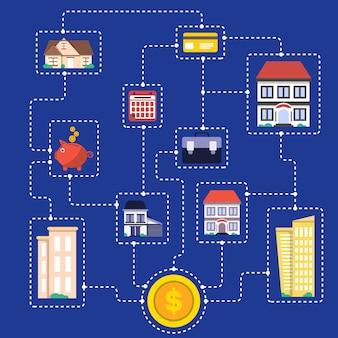 Investimento in infografie immobiliari