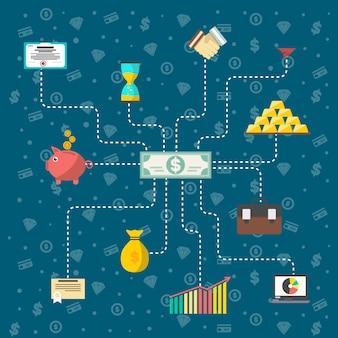 Investimento nel concetto di infografica titoli