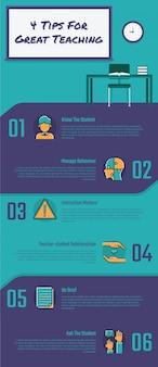 Istruzione infografica per la presentazione.