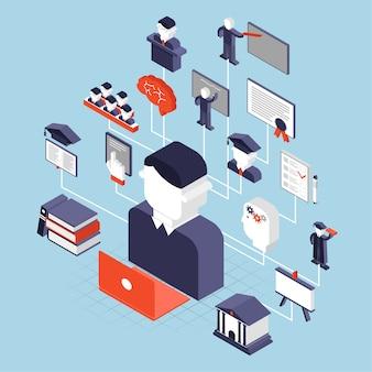 Istruzione superiore isometrica