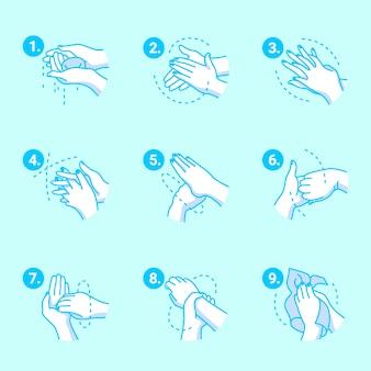 Istruzioni per il lavaggio delle mani