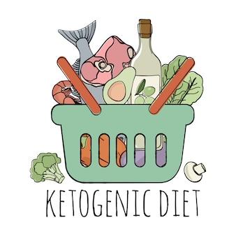 Keto store dieta alimentare a basso contenuto di carboidrati