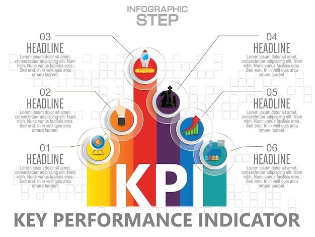 Key performance indicator può essere utilizzato per il layout del flusso di lavoro, diagramma