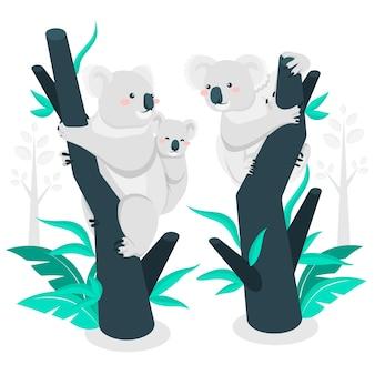 Koale nell'illustrazione di concetto degli alberi