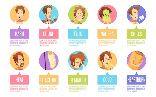 L'icona colorata ed isolata dell'uomo di malattia del fumetto ha messo con le descrizioni di eruzione di flusso di freddo di emicrania fredda