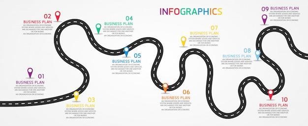 L'infografica può essere utilizzata per processo, presentazione, layout, banner, grafico dei dati.