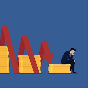 L'uomo piano di concetto di affari si siede pensieroso per la metafora del grafico discendente di perdita.