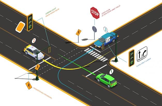 La composizione isometrica nella scuola guida con le frecce concettuali dei pittogrammi manda un sms ai titoli e alle automobili sull'illustrazione dell'intersezione della strada