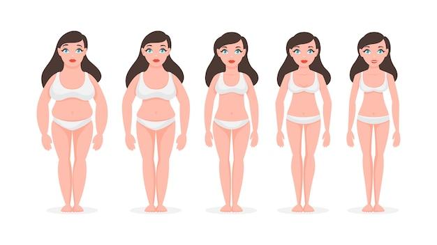 La donna grassa diventa magra. concetto di perdita di peso