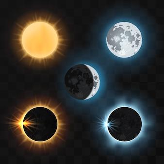 La luna del sole eclissa