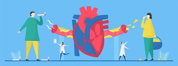 La malattia si sta restringendo delle arterie coronarie causata dallo sfondo del banner aterosclerosi