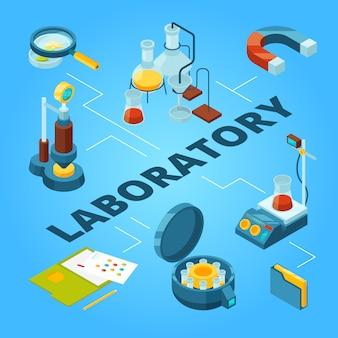 Laboratorio di scienza isometrico, biologia o laboratorio farmaceutico con il concetto dei lavoratori 3d dello scienziato