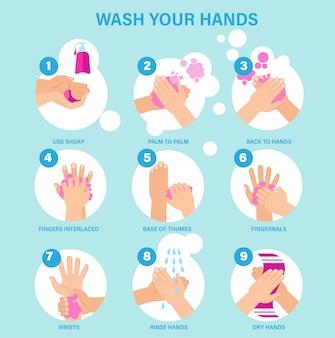 Lavarsi le mani correttamente una infografica imposta illustrazione stile cartone animato.