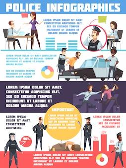 Layout di infografica della polizia