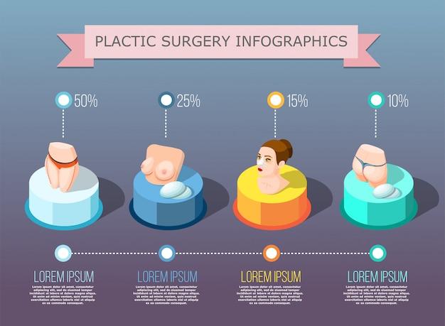 Layout di infografica di chirurgia plastica