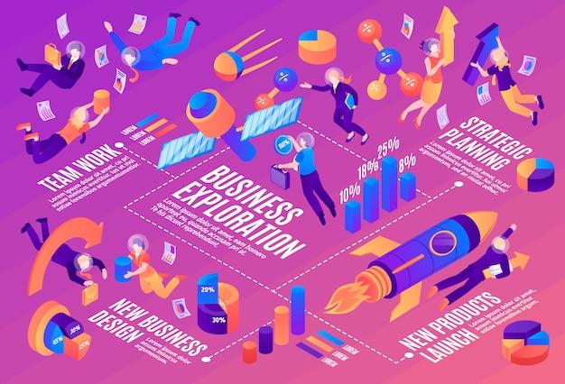 Layout di infografica spazio aziendale con lavoro di squadra di pianificazione strategica nuovi prodotti lancio elementi isometrici