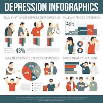 Layout di infographics di depressione