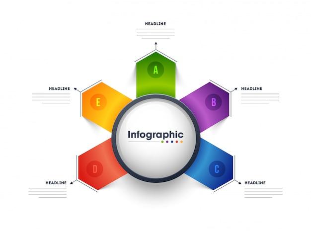 Layout infografica di cinque passaggi diversi per modello di business