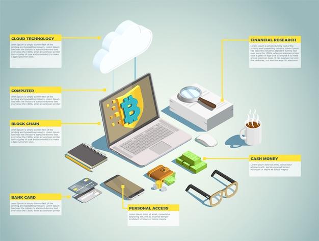 Layout isometrico di tecnologia finanziaria