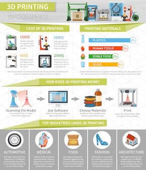 Layout piatto di infografica stampa 3d