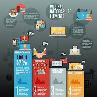 Layout piatto infografica webinar