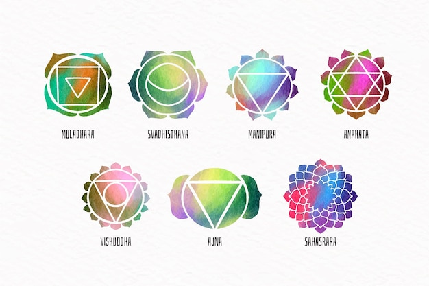 Le illustrazioni impostano i chakra colorati