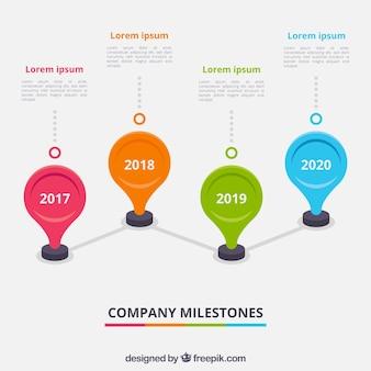 Linea di tempo aziendale colorata