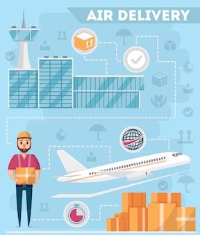 Logistica aeroportuale e poster di consegna