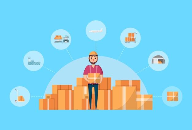 Logistica di gestione dell'aria e poster di gestione