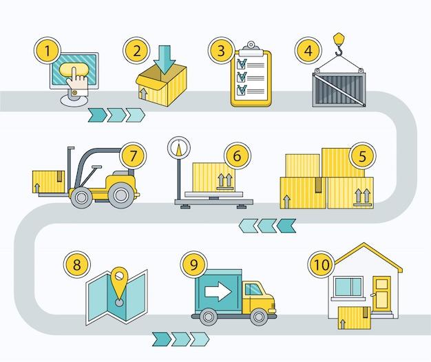Logistica di trasporto consegna pacchi