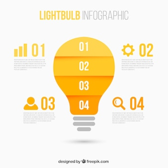 Luce infografica lampadina in toni arancio