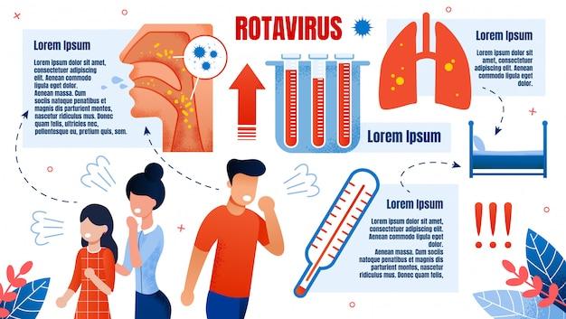 Malattia della diarrea della famiglia comune del rotavirus infettata