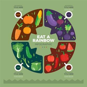 Mangia un concetto di infografica arcobaleno