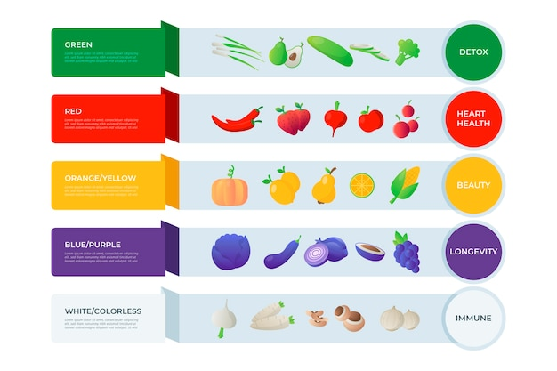 Mangia un disegno infografico arcobaleno