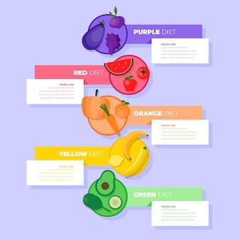 Mangia un'infografica arcobaleno con frutta
