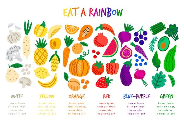 Mangia un'infografica colorata arcobaleno