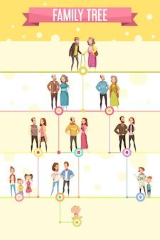 Manifesto dell'albero genealogico con il livello di cinque genealogici della generazione dai nonni all'illustrazione piana di vettore del fumetto dei neonati