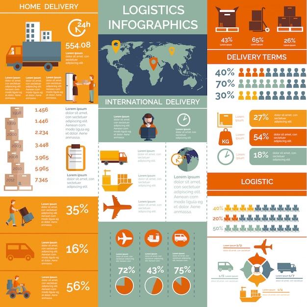 Manifesto di presentazione del grafico a infografica logistico in tutto il mondo