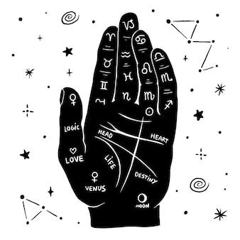 Mano di cassiere di fortuna con diagramma di chiromanzia e stelle