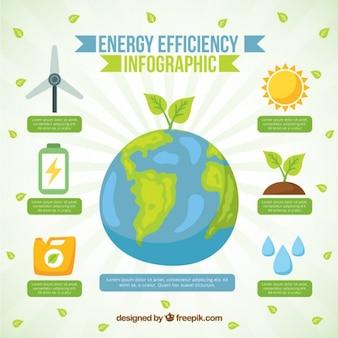 Mano mondo disegnato con elementi infographic di efficienza energetica