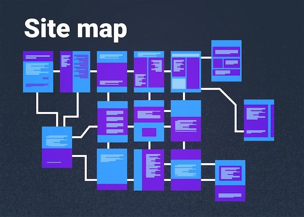 Mappa del sito adatta per informazioni grafiche