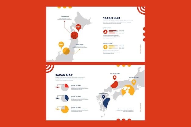 Mappa infografica lineare del giappone