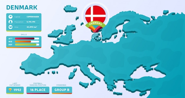 Mappa isometrica dell'europa con il paese evidenziato danimarca