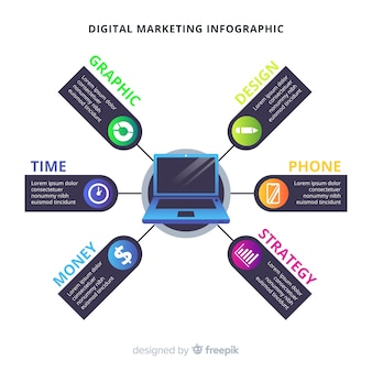 Marketing digitale infografica