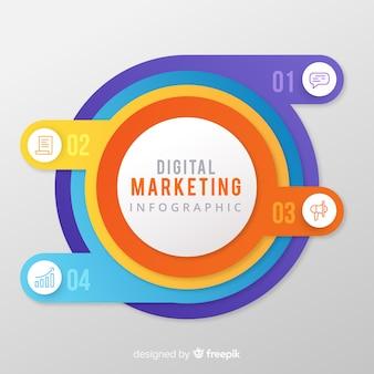 Marketing digitale infografica