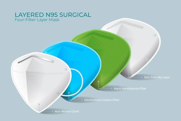 Maschera chirurgica n95 a strati