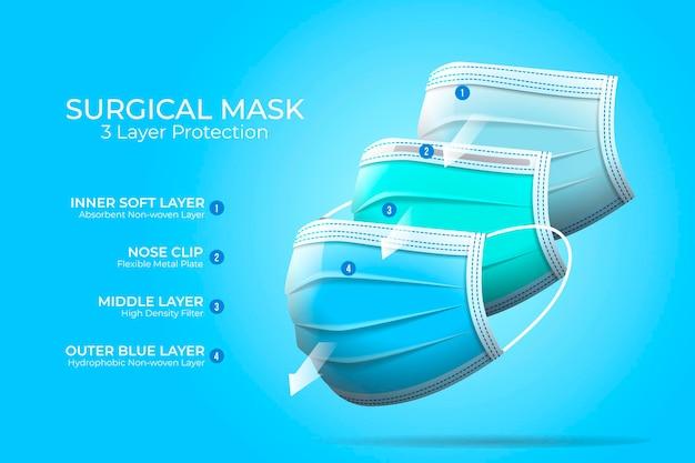 Maschera chirurgica standard a strati